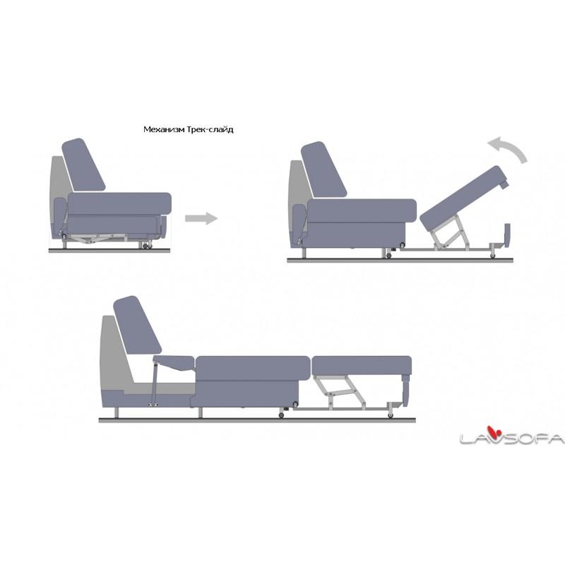 Угловой диван Шератон-3 с оттоманкой LAVSOFA (фото 2)
