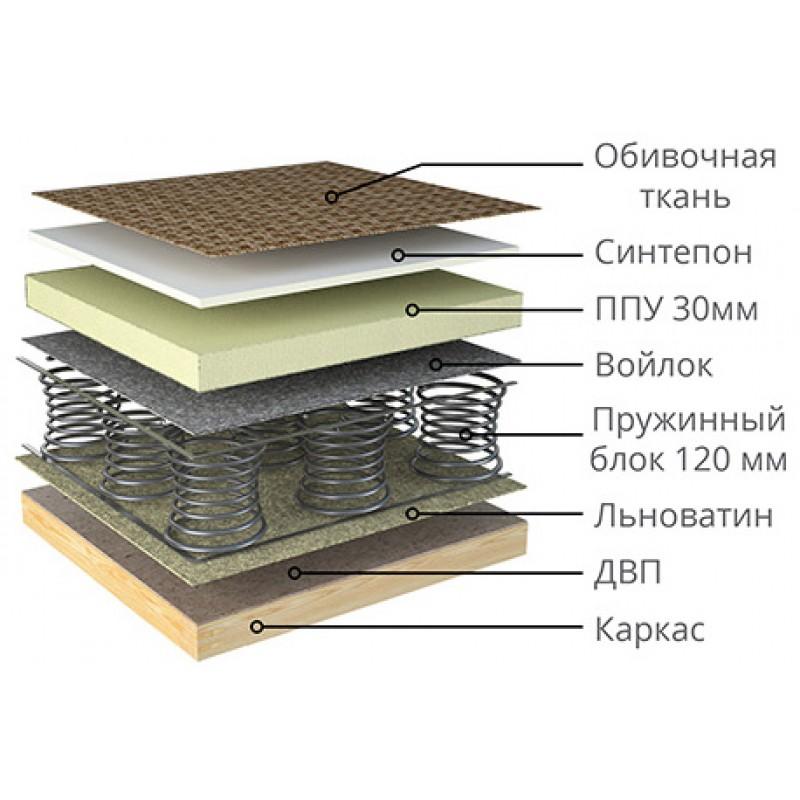 Угловой диван Виза В 07 (фото 11)