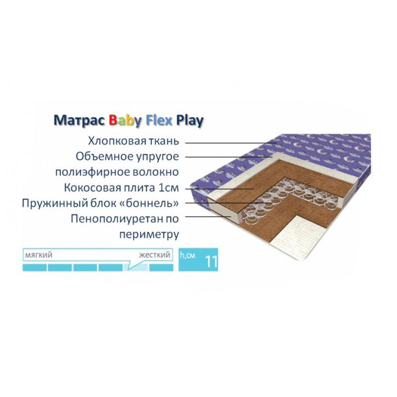 Матрас детский Baby Flex Play (фото 2)