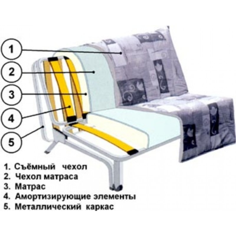 Кресло-кровать аккордеон Брест с деревянными подлокотниками (фото 6)